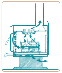 Catalytic stove