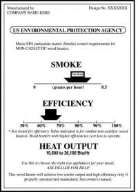 Appliance Label