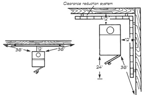 Clearance Reduction System